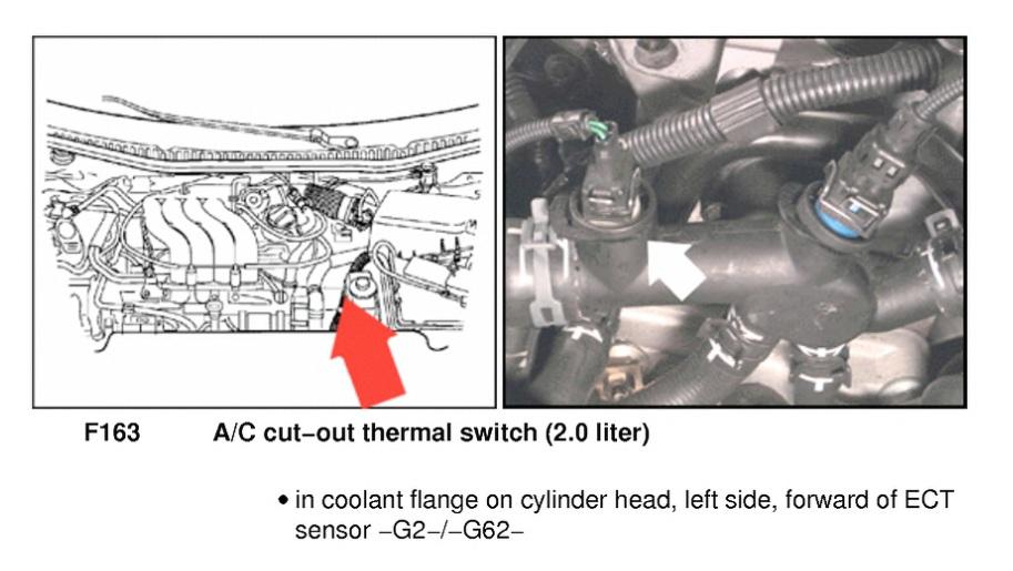 Radiator Fan Will Not Turn Off the Radiator Fan Was Not Working