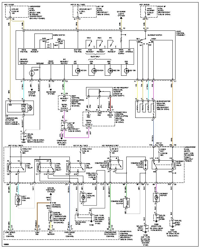 wiring diagram for 2003 oldsmobile alero