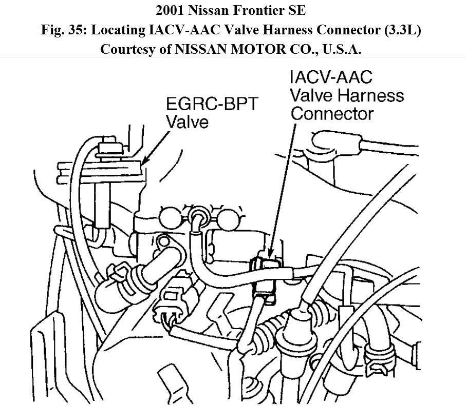 98 Nissan Frontier Iac Wiring Diagram Wiring Schematic Diagram