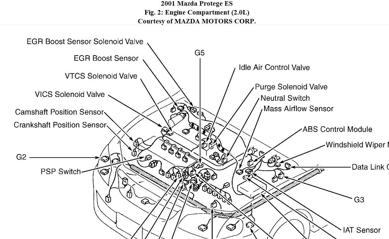 2001 mazda protege engine diagram