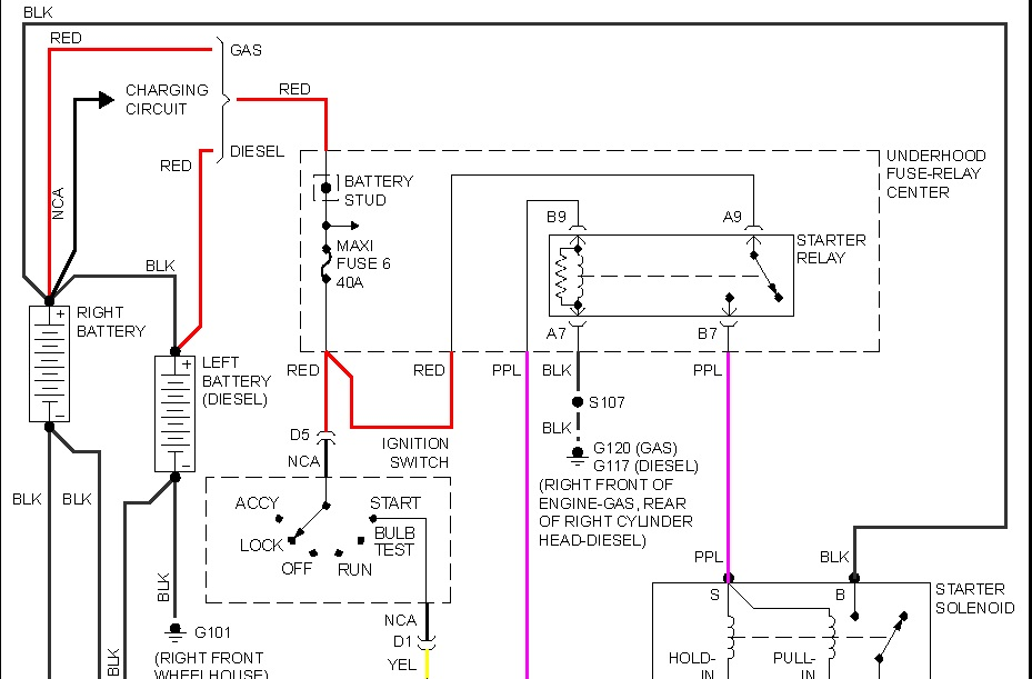 1998 chevy s 10 wiring harness