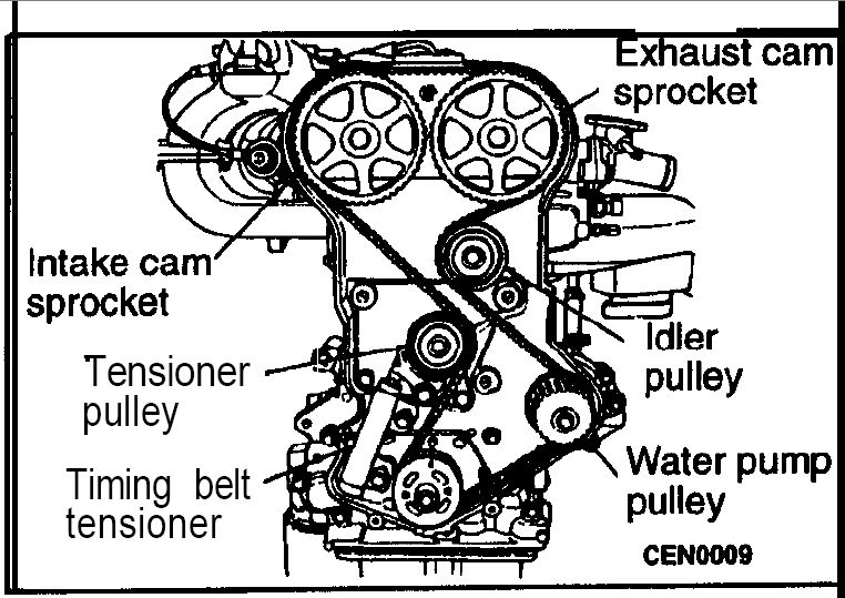 eclipse 420a engine diagram