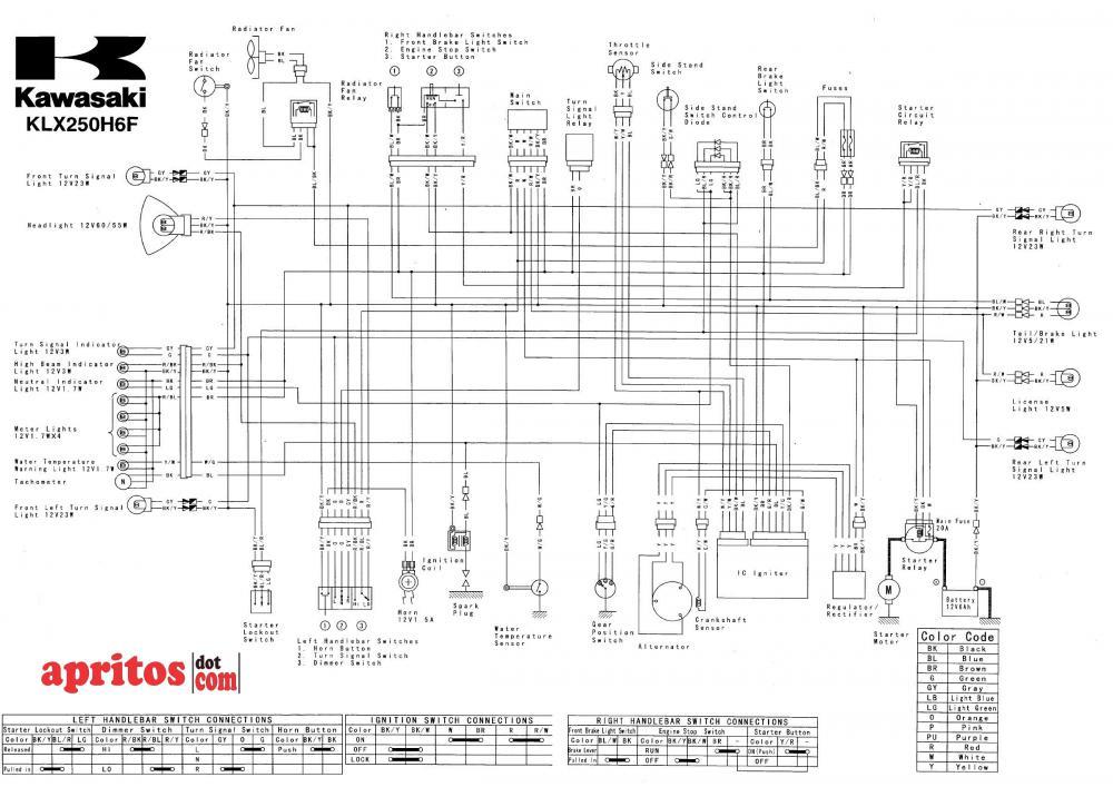 KLX250 Duda Existencial ¿Esto para que sirve? - Kawasaki - 2y4t