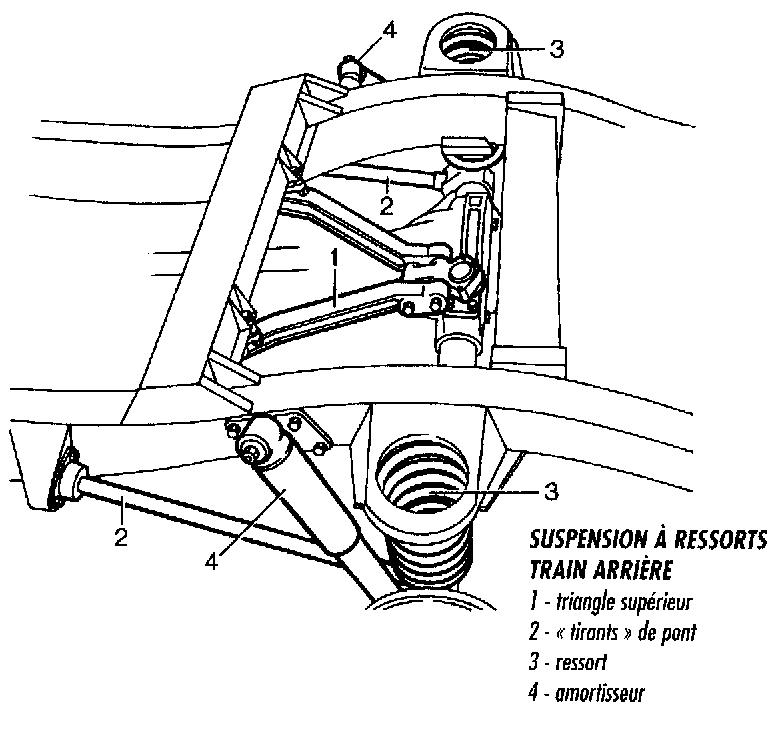 force schema moteur hyundai atos