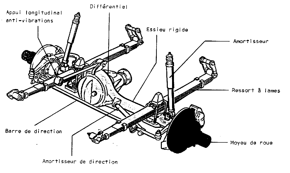 force schema moteur hyundai