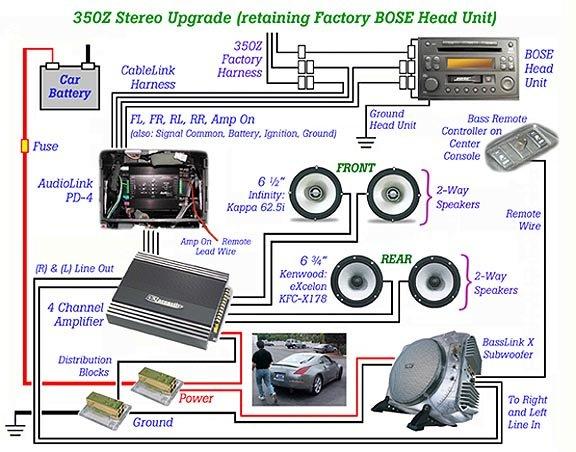 2003 350z Radio Wiring Diagram Wiring Diagram