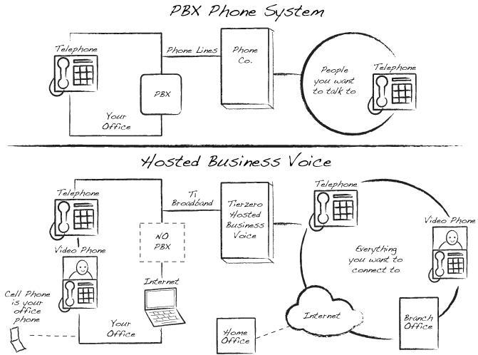 Panasonic Split System Air Conditioner Wiring Diagram - Wiring Solutions