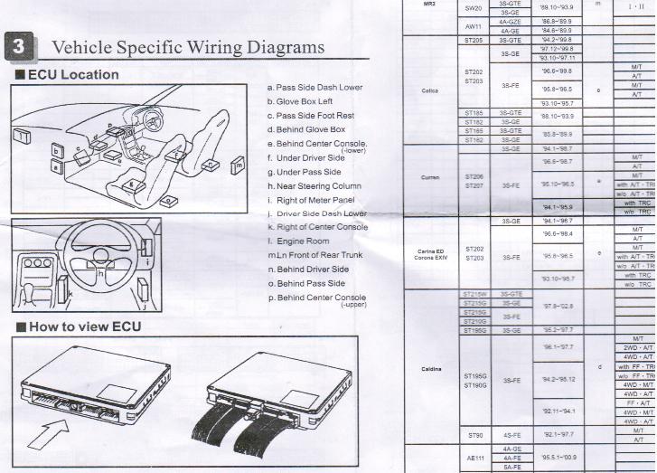 Apexi Rev Sd Meter Wiring Diagram - Wiring Diagram  Schematics
