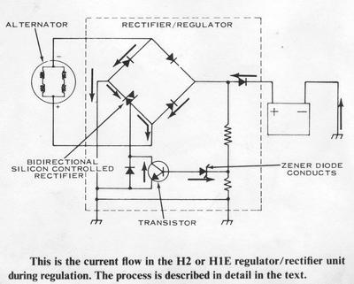 Regulator Rectifier Diagram Wiring Diagram Schematic car block