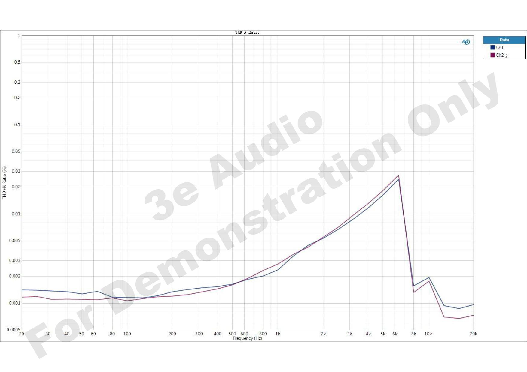 260w power audio amplifier amplifier circuit design