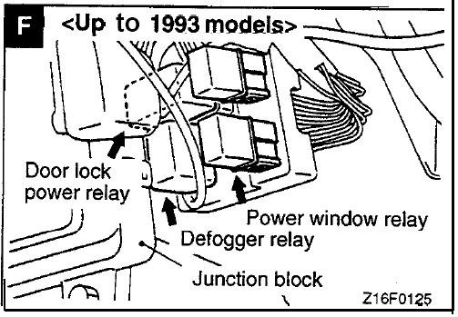 91 3000gt Fuse Diagram Wiring Diagram