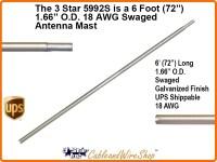Pvc Pipe Antenna Mast - Acpfoto