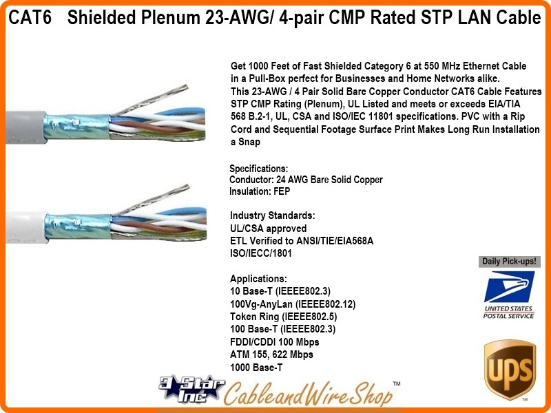 100 Feet Cat5e Wiring Diagram Cat6 Shielded Plenum 23 Awg 4 Pair Cmp Rated F Utp