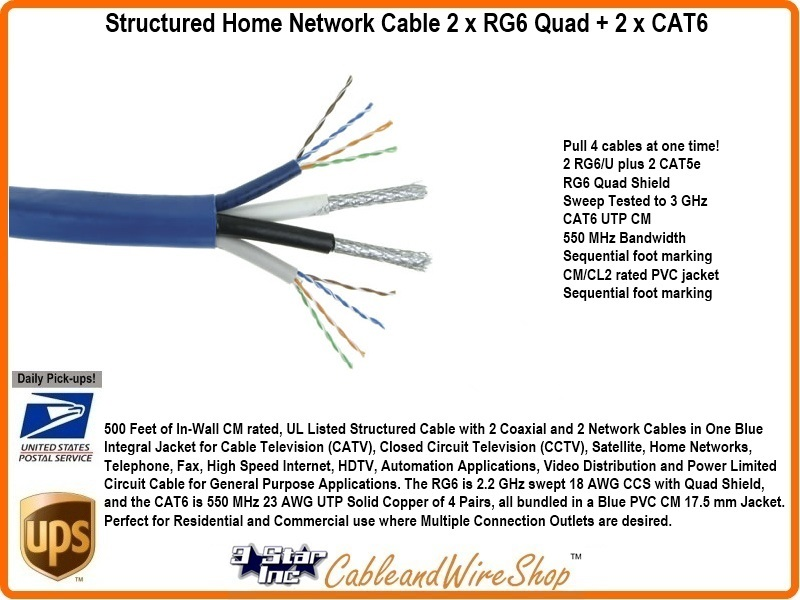 Structured Home Network Cable 2 x RG6 Quad + 2 x CAT6 3 Star