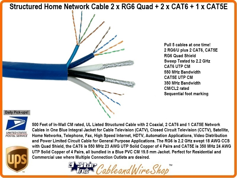 Structured Home Network Cable 2 x RG6 Quad + 2 x CAT6 + 1 x CAT5E