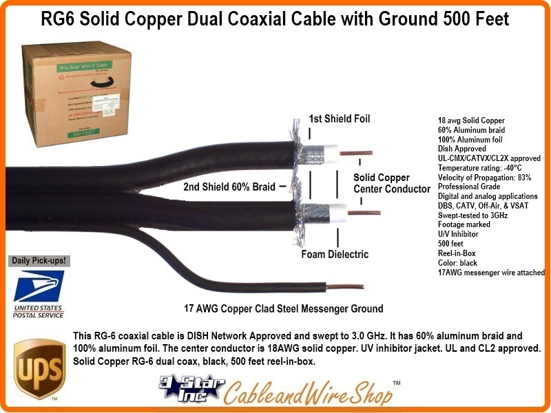 RG6 Dual Coaxial Cable 60 Solid Copper 3 GHz with Ground 500 Feet