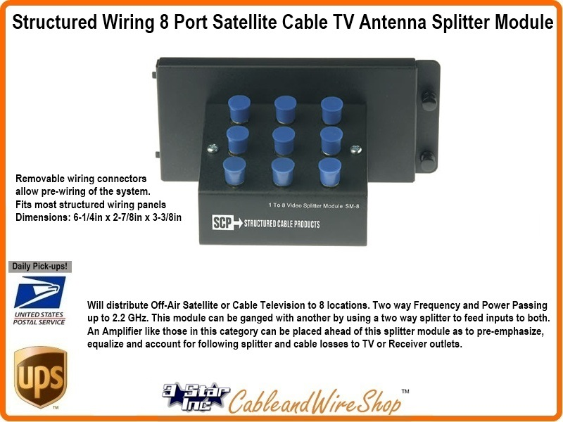 Structured Wiring 8 Port Cable TV Antenna System Splitter Module 3