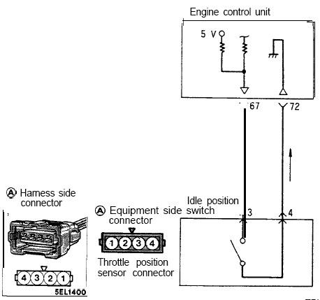 Engine Adjust Throttle Position Sensor (TPS) - 3000GT/Stealth Wiki