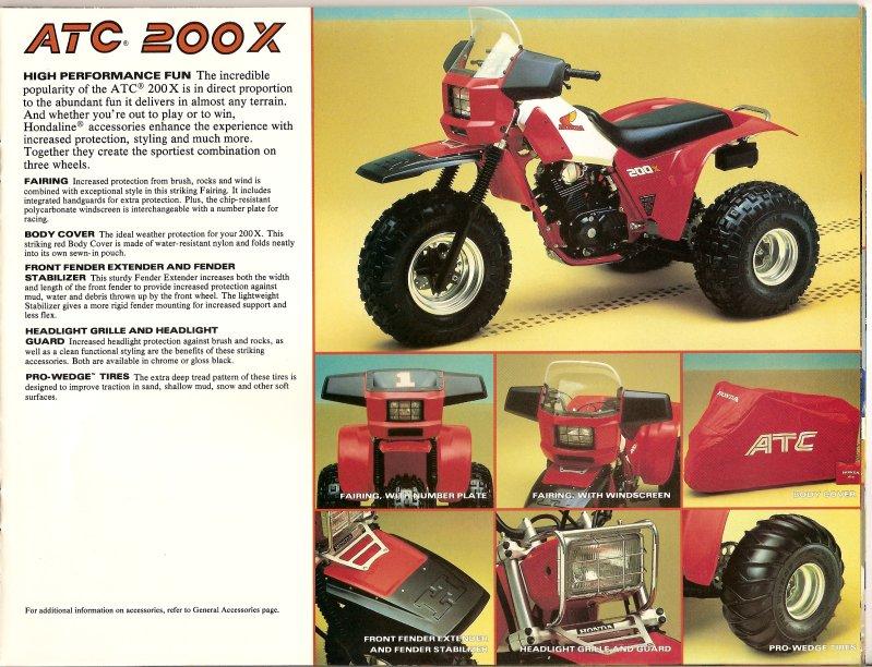 1984 Honda Atc200es Parts Diagram On Honda 200x Atc Diagram Carb