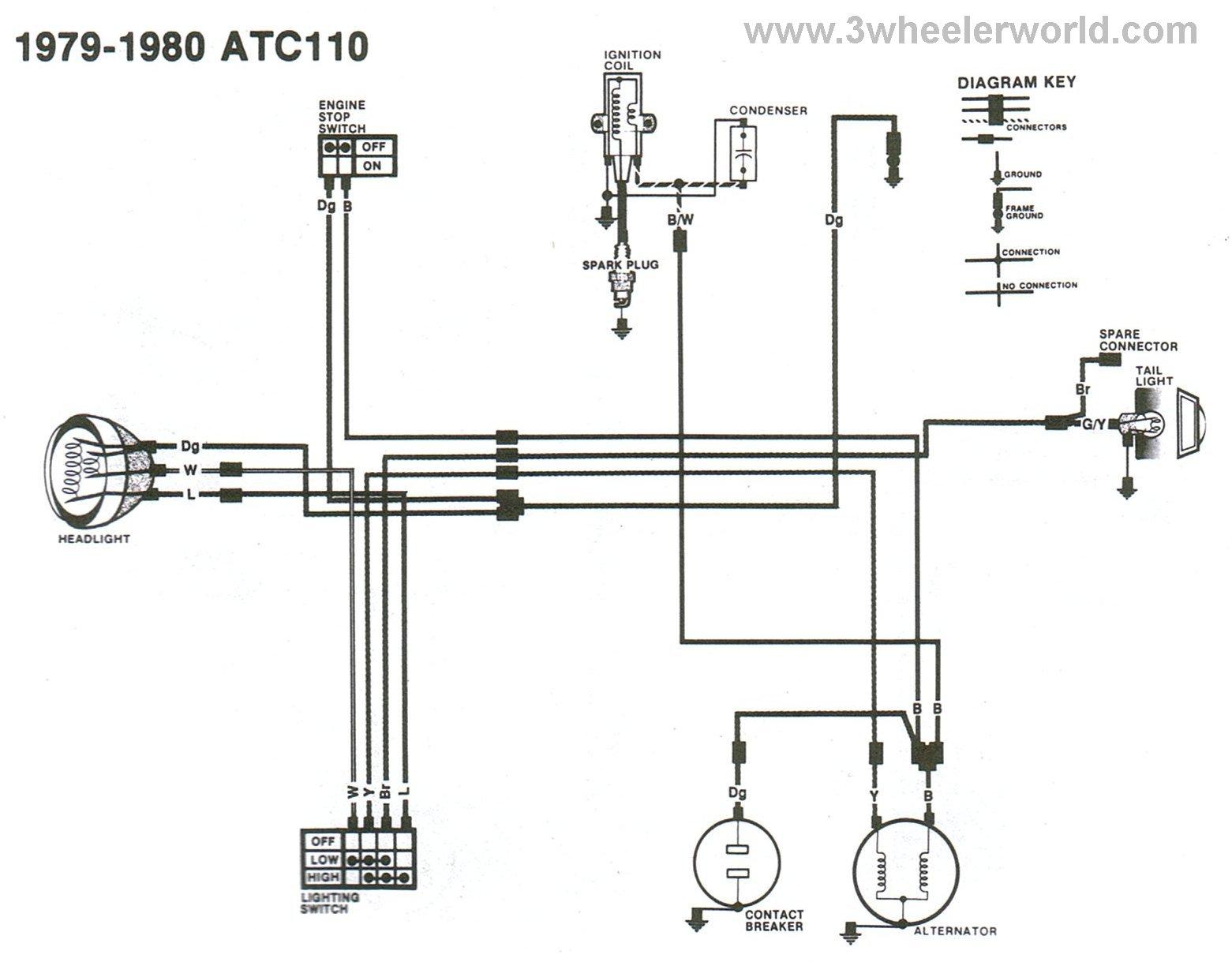 atc 110 5 wire cdi diagram