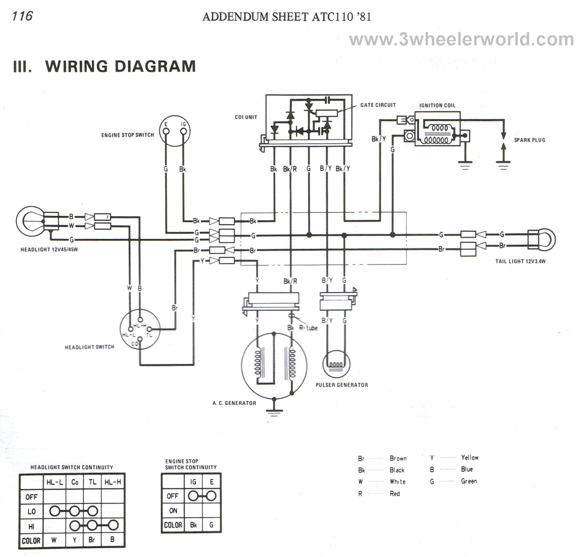 110 Dirt Bike Wiring Diagrams 3 Wheeler World Tech Help Honda Wiring Diagrams