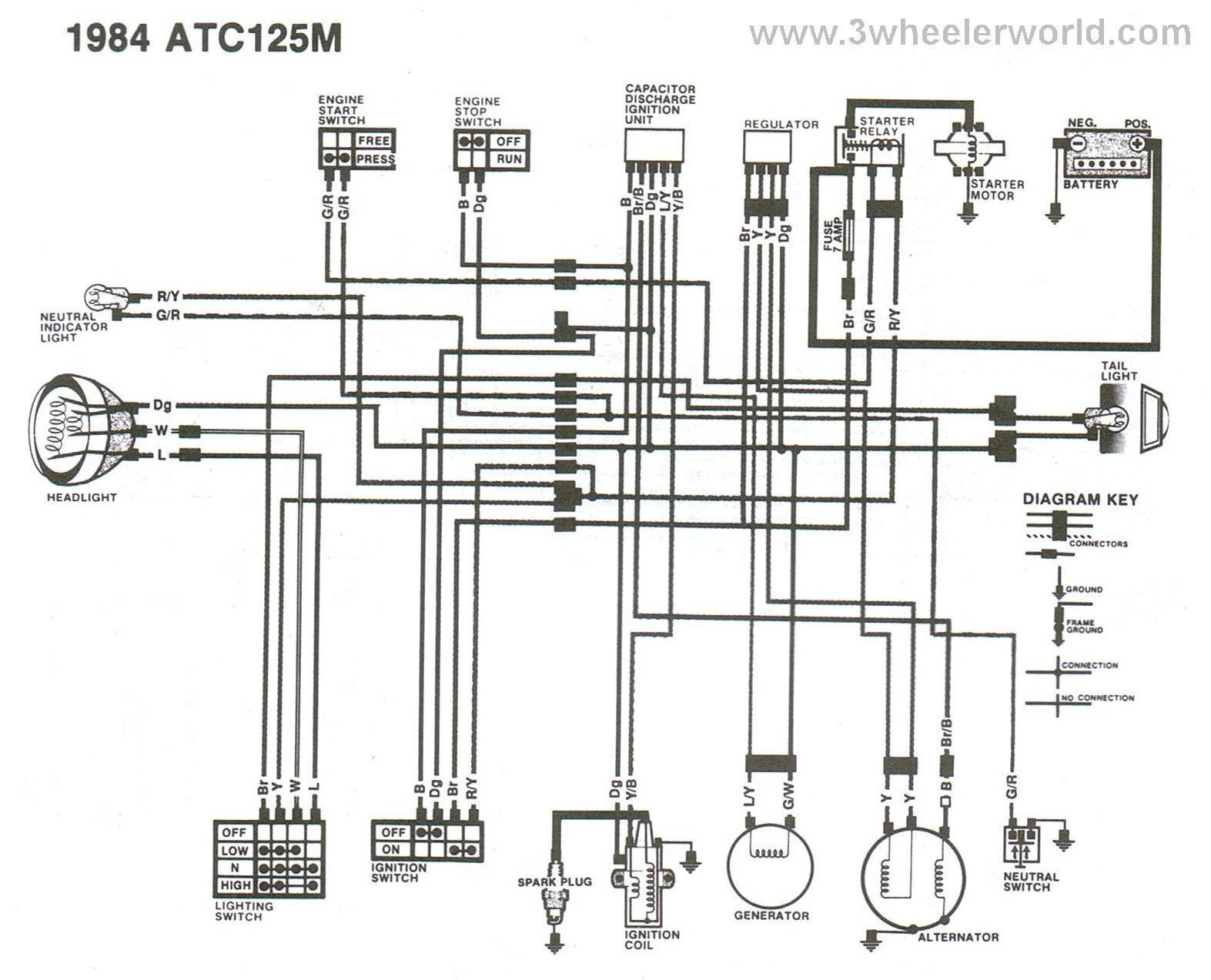 wiring diagram for 125 cc lifan to honda atc 70