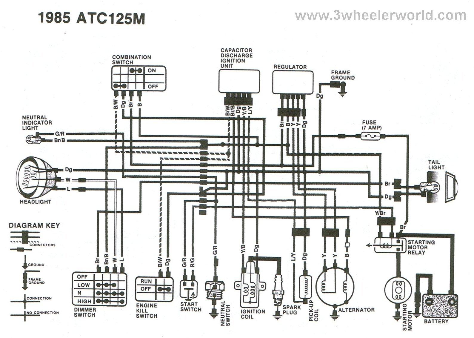 honda 4 wheeler wiring schematic