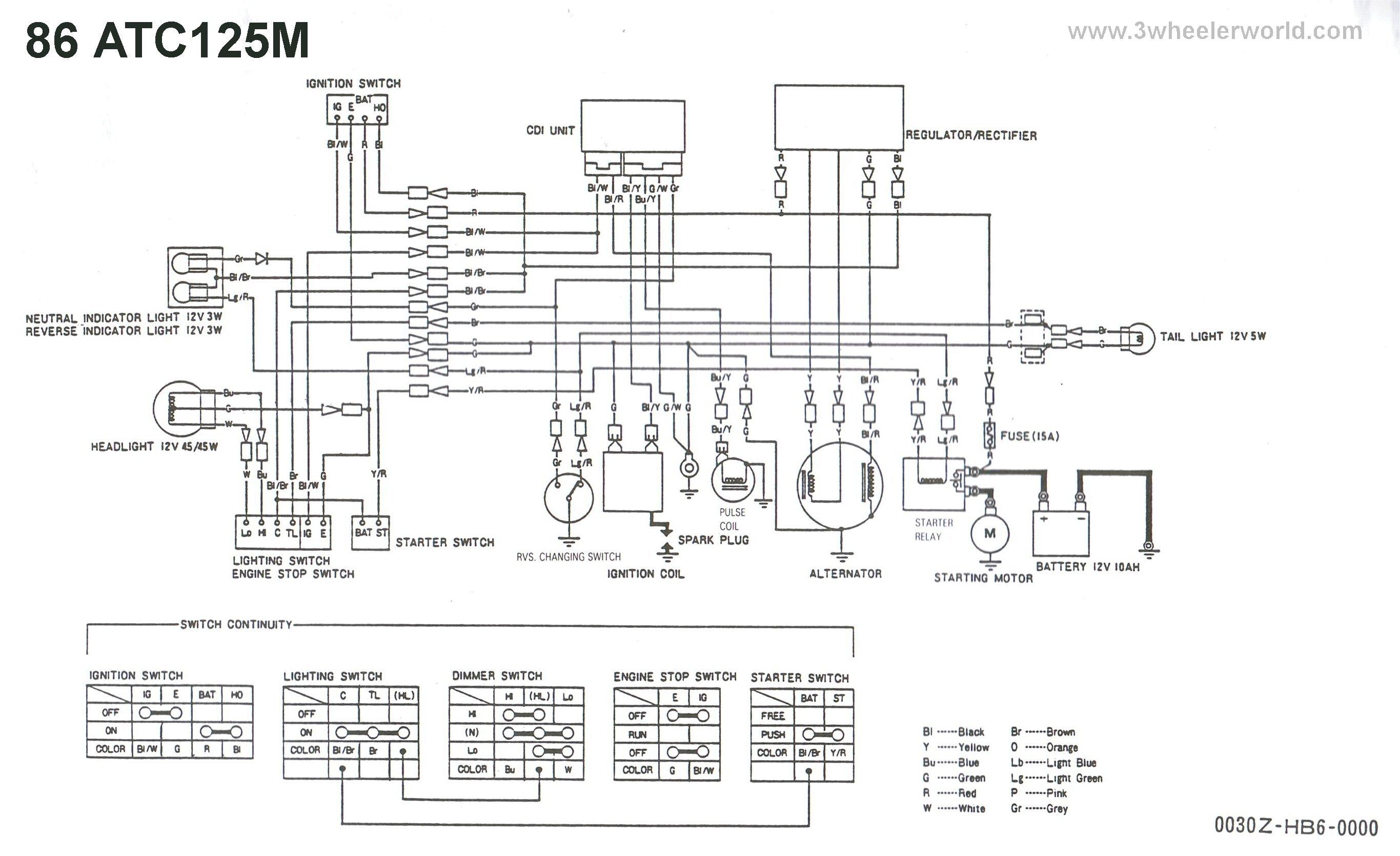 honda atc125m wiring diagram