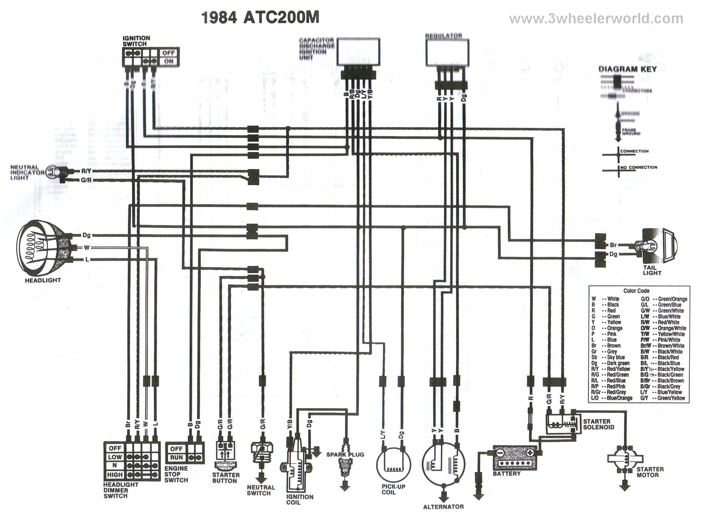 wiring diagram for 1994 honda fourtrax