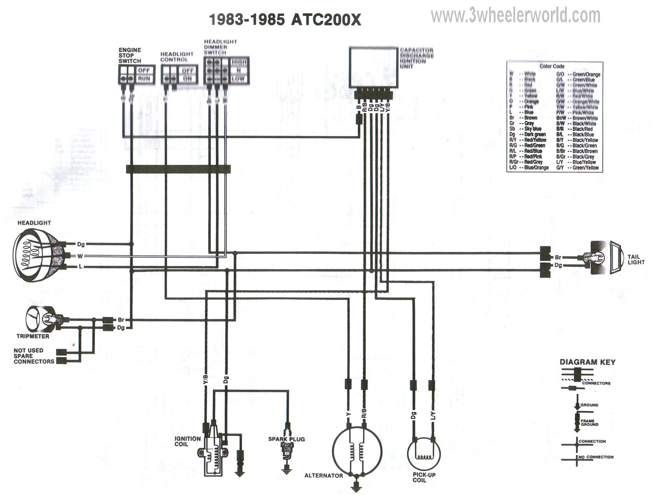 1985 honda 200x wiring diagram