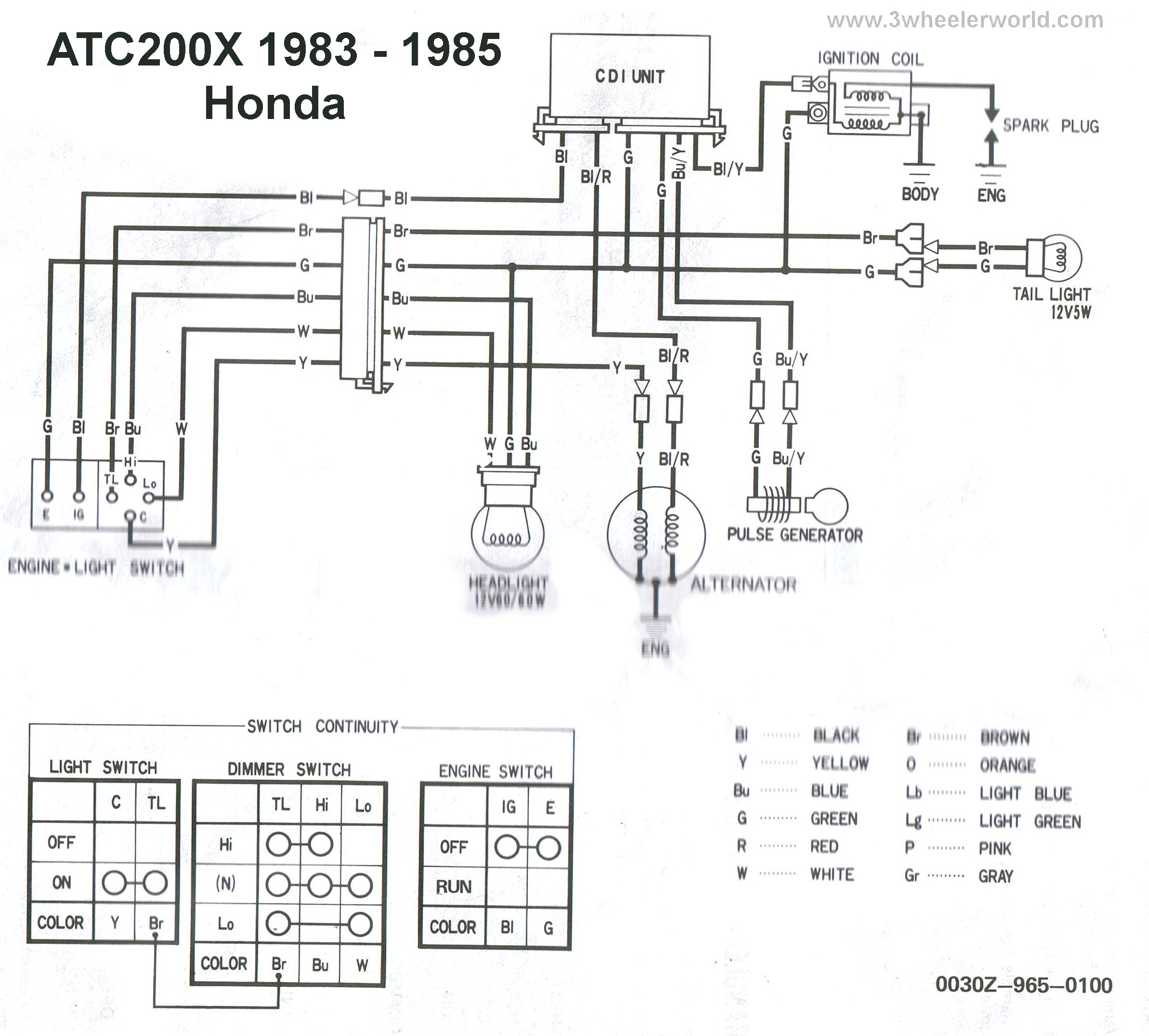 honda atc185 wiring auto electrical wiring diagram rh wiring radtour co Wiring Diagram Symbols Basic Electrical Wiring Diagrams