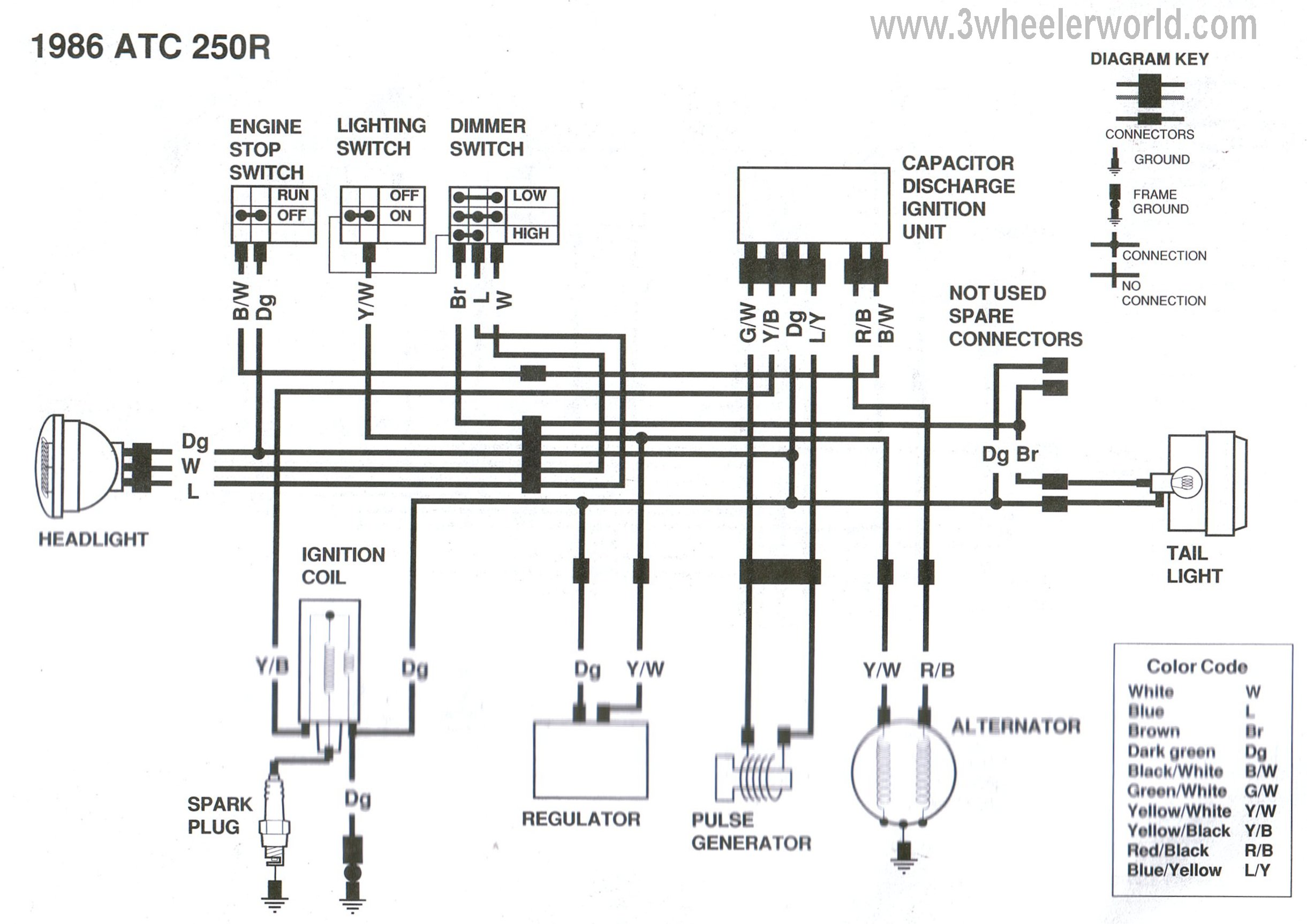 1986 honda fourtrax 250 cdi wiring diagram