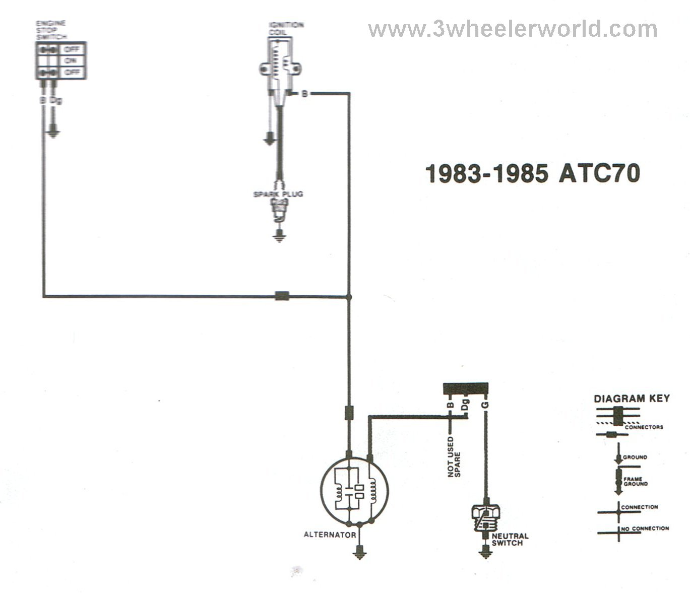 1985 Atc 70 Wiring Diagram
