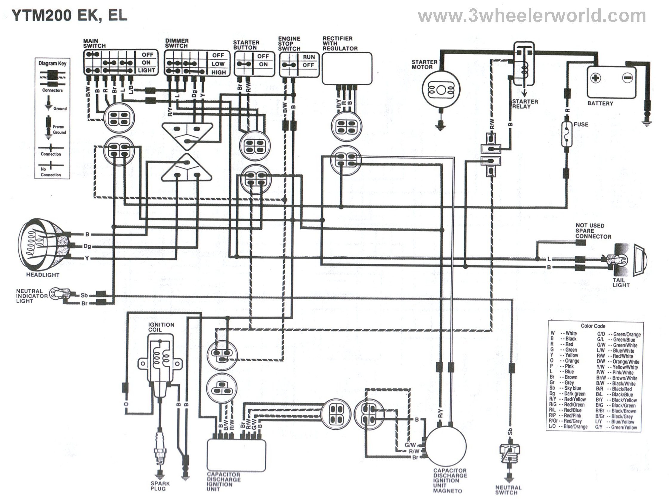 yamaha 4 wheeler wiring diagram