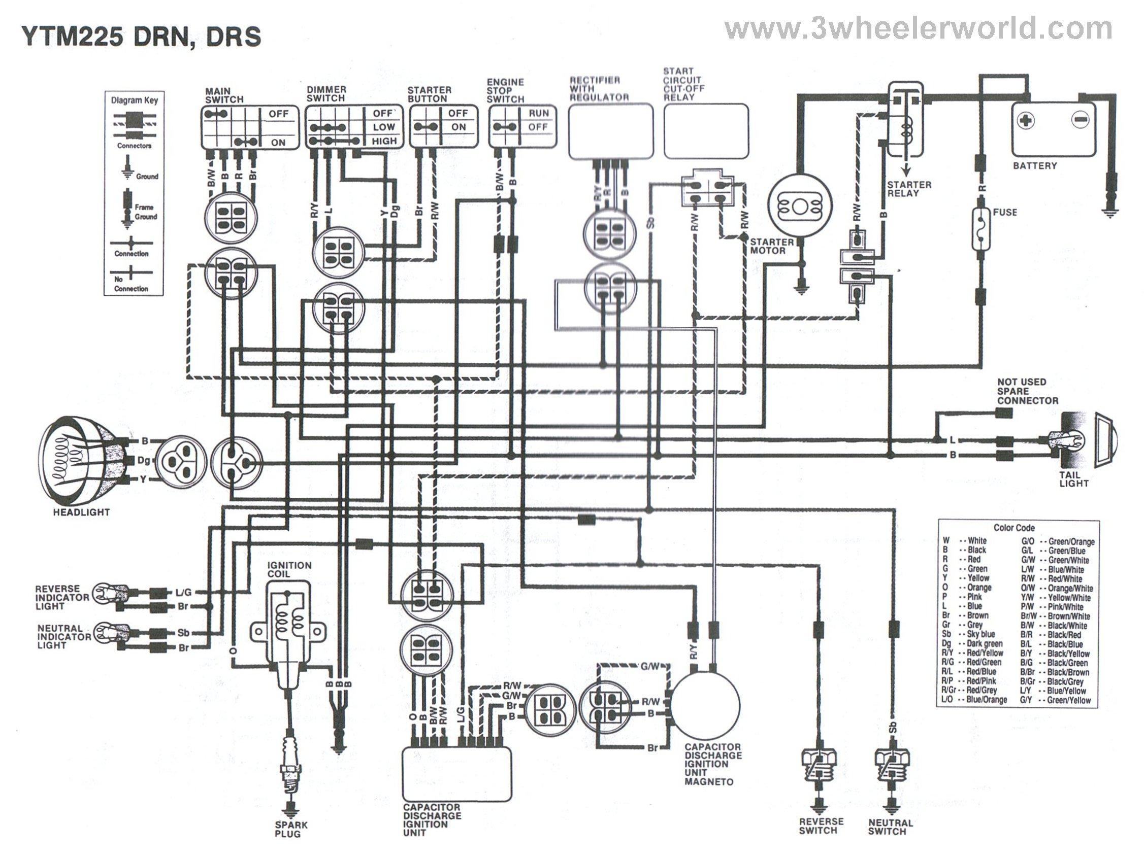 yamaha xj650 wiring code wiring diagrams