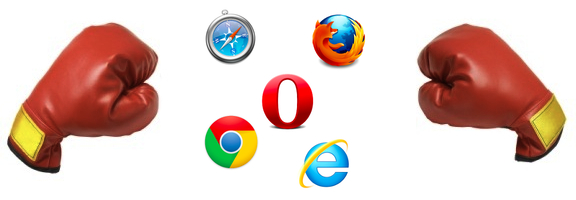 Web browser speed tests