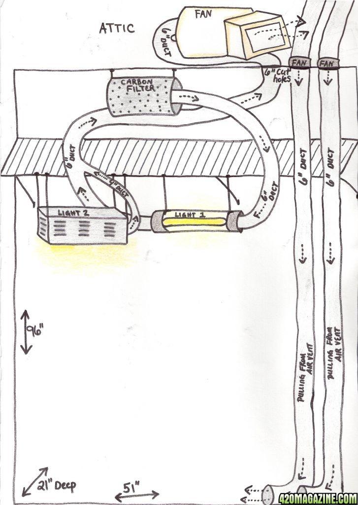 wiring closet ventilation