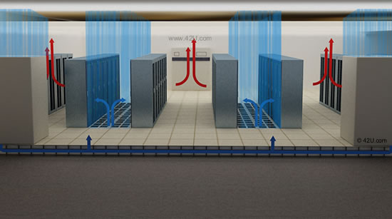 Data Center Curtains Hot Cold Aisle Containment Curtains
