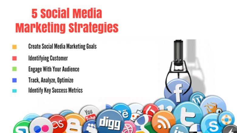 5 Social Media Marketing Strategies You Need To Consider - Content Media - social media marketing plan