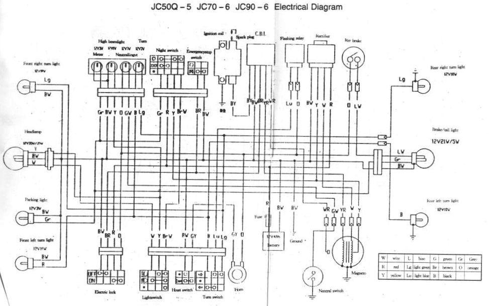 fusion ledningsdiagram