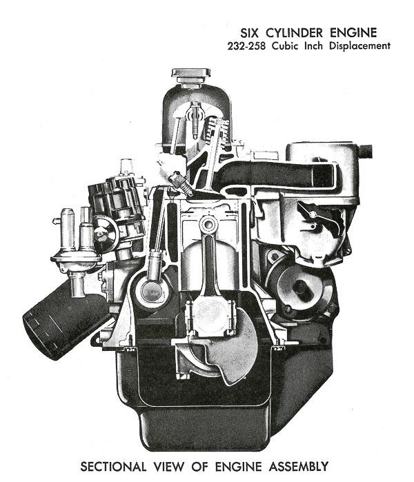 1973 Amc 258 Wiring Harness