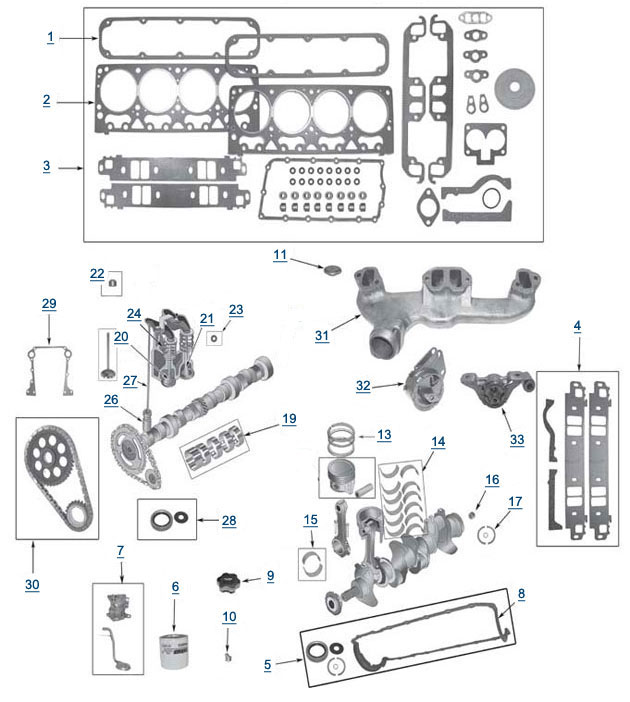 2000 Jeep Cherokee Parts Diagram - 510manualuniverse \u2022