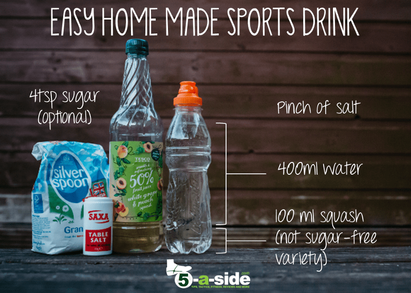 Simple Home Made Sports Drink