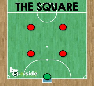 square formation futsal tactics