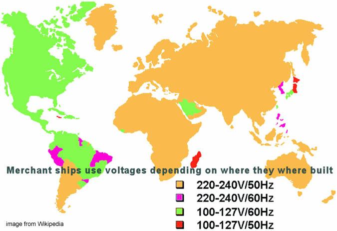 50Hz 60Hz Power Supply Basics