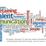Talent, Leadership, Alignment: Top Business Issues for 2012
