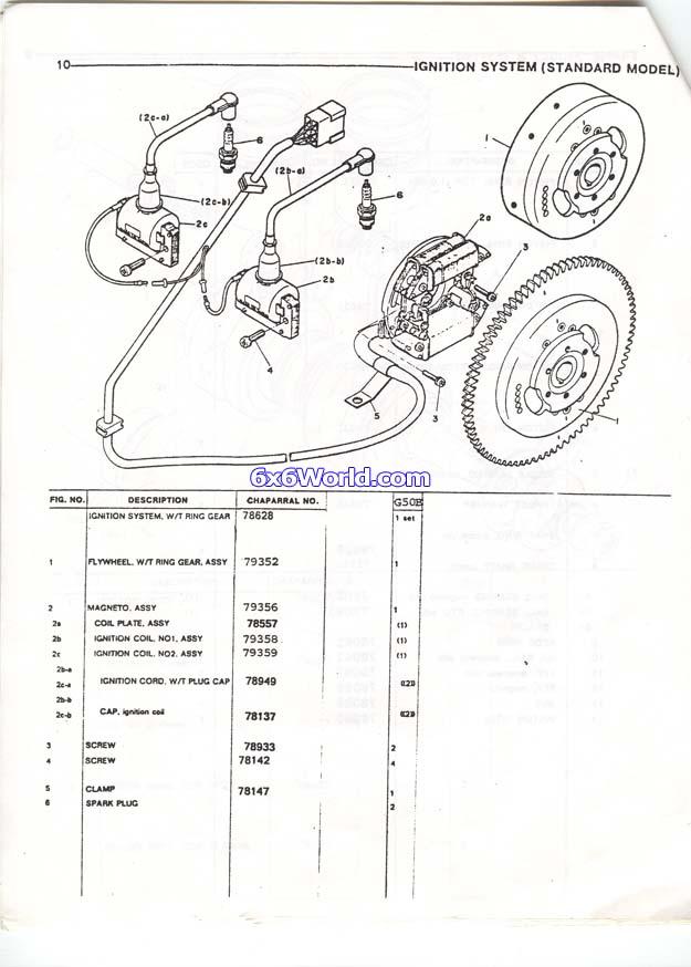 1991 alfa romeo spider fuse box diagram