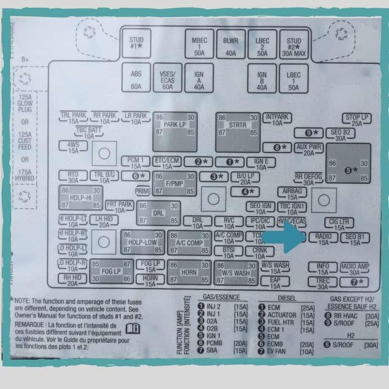 1999-2007 Silverado Sierra Radio Fuse Location Drivetrain Resource