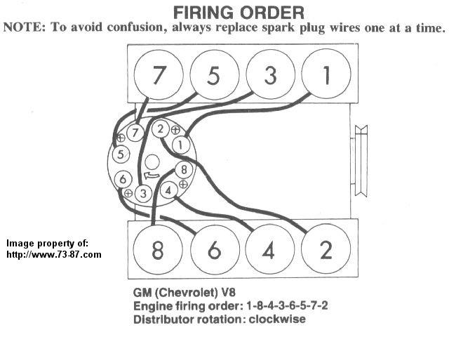 327 chevy distributor cap wiring diagram