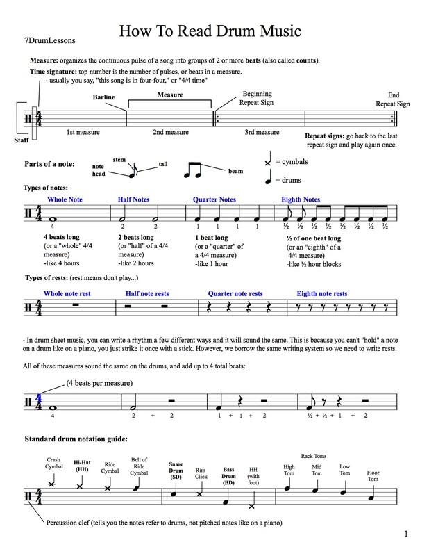 Free Drum Tabs - 7DrumCity